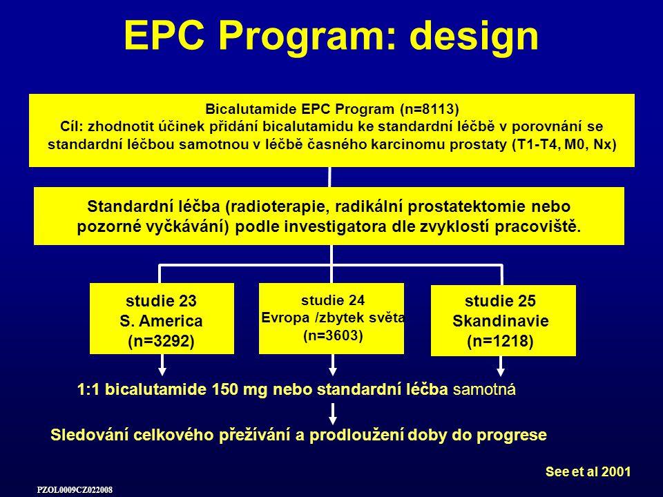PZOL0009CZ022008 studie 24 Evropa /zbytek světa (n=3603) studie 25 Skandinavie (n=1218) studie 23 S.