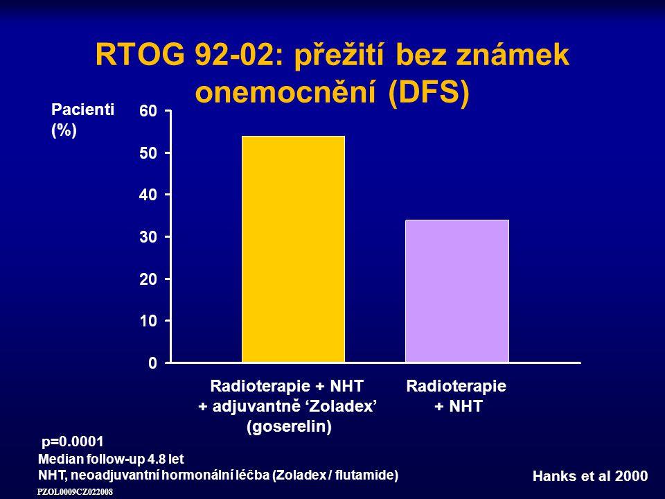 PZOL0009CZ022008 RTOG 92-02: přežití bez známek onemocnění (DFS) p=0.0001 Pacienti (%) Radioterapie + NHT Radioterapie + NHT + adjuvantně 'Zoladex' (goserelin) Median follow-up 4.8 let NHT, neoadjuvantní hormonální léčba (Zoladex / flutamide) Hanks et al 2000