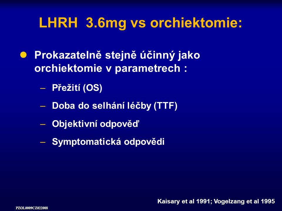 PZOL0009CZ022008 LHRH 3.6mg vs orchiektomie: Prokazatelně stejně účinný jako orchiektomie v parametrech : –Přežití (OS) –Doba do selhání léčby (TTF) –Objektivní odpověď –Symptomatická odpovědi Kaisary et al 1991; Vogelzang et al 1995