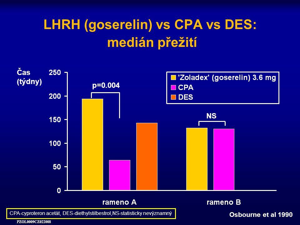 PZOL0009CZ022008 LHRH (goserelin) vs CPA vs DES: medián přežití Čas (týdny) p=0.004 NS Osbourne et al 1990 CPA-cyproteron acetát, DES-diethylstilbestrol,NS-statisticky nevýznamný