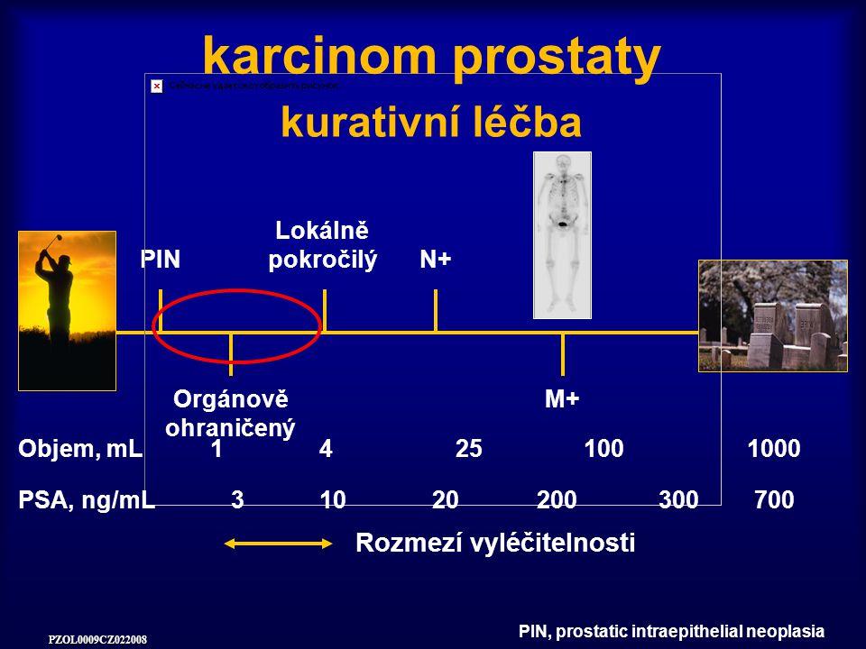 PZOL0009CZ022008 PIN Orgánově ohraničený Lokálně pokročilý N+ M+ Rozmezí vyléčitelnosti karcinom prostaty kurativní léčba Objem, mL14251001000 PSA, ng/mL31020200700300 PIN, prostatic intraepithelial neoplasia
