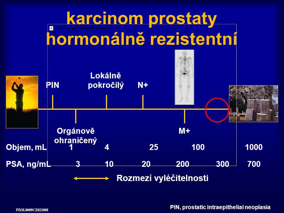 PZOL0009CZ022008 PIN Orgánově ohraničený Lokálně pokročilý N+ M+ Rozmezí vyléčitelnosti karcinom prostaty hormonálně rezistentní Objem, mL14251001000 PSA, ng/mL31020200700300 PIN, prostatic intraepithelial neoplasia