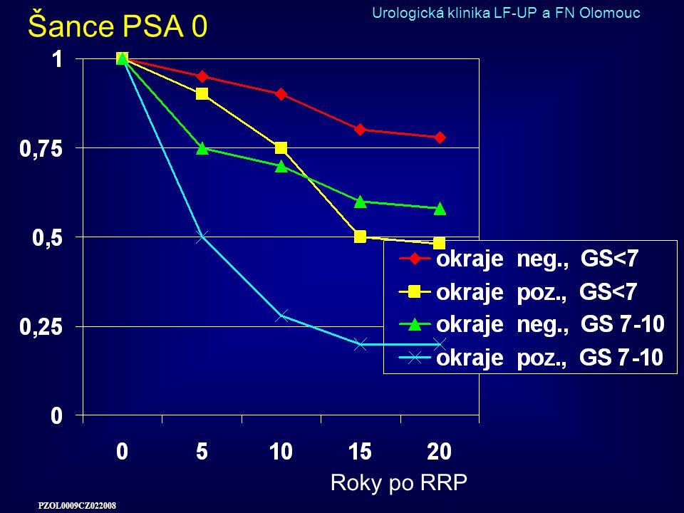 PZOL0009CZ022008 Urologická klinika LF-UP a FN Olomouc Šance PSA 0 Roky po RRP