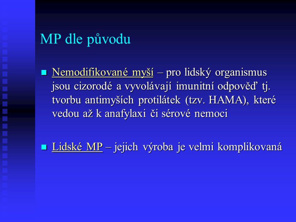 MP dle původu Nemodifikované myší – pro lidský organismus jsou cizorodé a vyvolávají imunitní odpověď tj. tvorbu antimyších protilátek (tzv. HAMA), kt