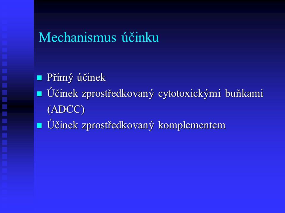 Mechanismus účinku Přímý účinek Přímý účinek Účinek zprostředkovaný cytotoxickými buňkami Účinek zprostředkovaný cytotoxickými buňkami (ADCC) (ADCC) Ú