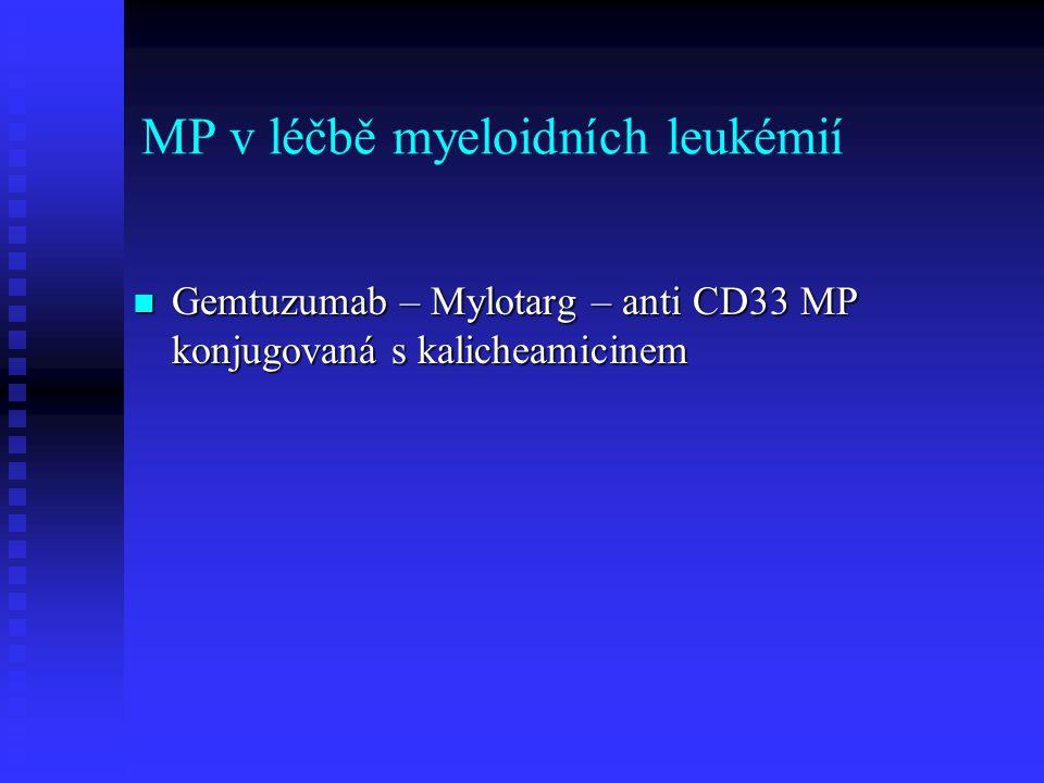 MP v léčbě myeloidních leukémií Gemtuzumab – Mylotarg – anti CD33 MP konjugovaná s kalicheamicinem Gemtuzumab – Mylotarg – anti CD33 MP konjugovaná s