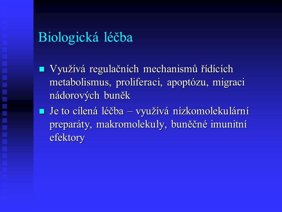 Biologická léčba Využívá regulačních mechanismů řídících metabolismus, proliferaci, apoptózu, migraci nádorových buněk Využívá regulačních mechanismů