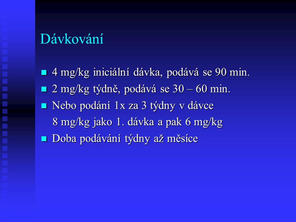 Dávkování 4 mg/kg iniciální dávka, podává se 90 min. 4 mg/kg iniciální dávka, podává se 90 min. 2 mg/kg týdně, podává se 30 – 60 min. 2 mg/kg týdně, p