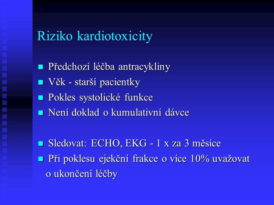 Riziko kardiotoxicity Předchozí léčba antracykliny Předchozí léčba antracykliny Věk - starší pacientky Věk - starší pacientky Pokles systolické funkce