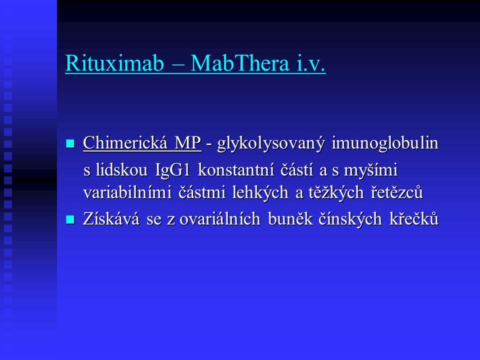 Rituximab – MabThera i.v. Chimerická MP - glykolysovaný imunoglobulin Chimerická MP - glykolysovaný imunoglobulin s lidskou IgG1 konstantní částí a s