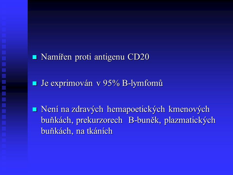 Namířen proti antigenu CD20 Namířen proti antigenu CD20 Je exprimován v 95% B-lymfomů Je exprimován v 95% B-lymfomů Není na zdravých hemapoetických km