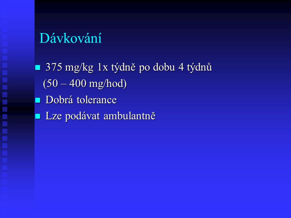 Dávkování 375 mg/kg 1x týdně po dobu 4 týdnů 375 mg/kg 1x týdně po dobu 4 týdnů (50 – 400 mg/hod) (50 – 400 mg/hod) Dobrá tolerance Dobrá tolerance Lz