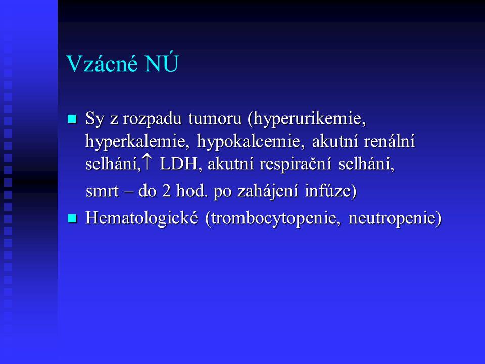 Vzácné NÚ Sy z rozpadu tumoru (hyperurikemie, hyperkalemie, hypokalcemie, akutní renální selhání,  LDH, akutní respirační selhání, Sy z rozpadu tumor