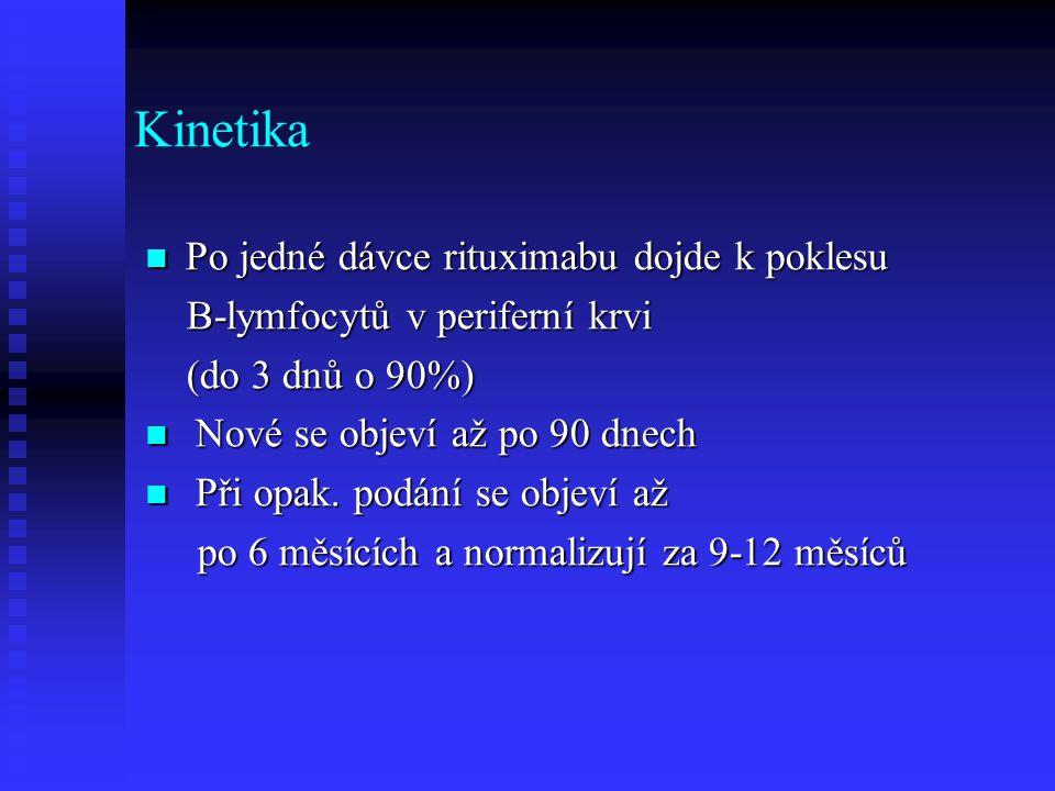 Kinetika Po jedné dávce rituximabu dojde k poklesu Po jedné dávce rituximabu dojde k poklesu B-lymfocytů v periferní krvi B-lymfocytů v periferní krvi