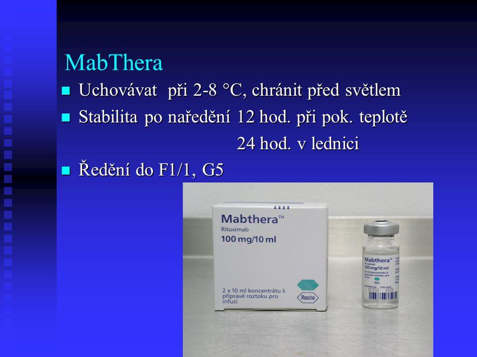 MabThera Uchovávat při 2-8 °C, chránit před světlem Uchovávat při 2-8 °C, chránit před světlem Stabilita po naředění 12 hod. při pok. teplotě Stabilit