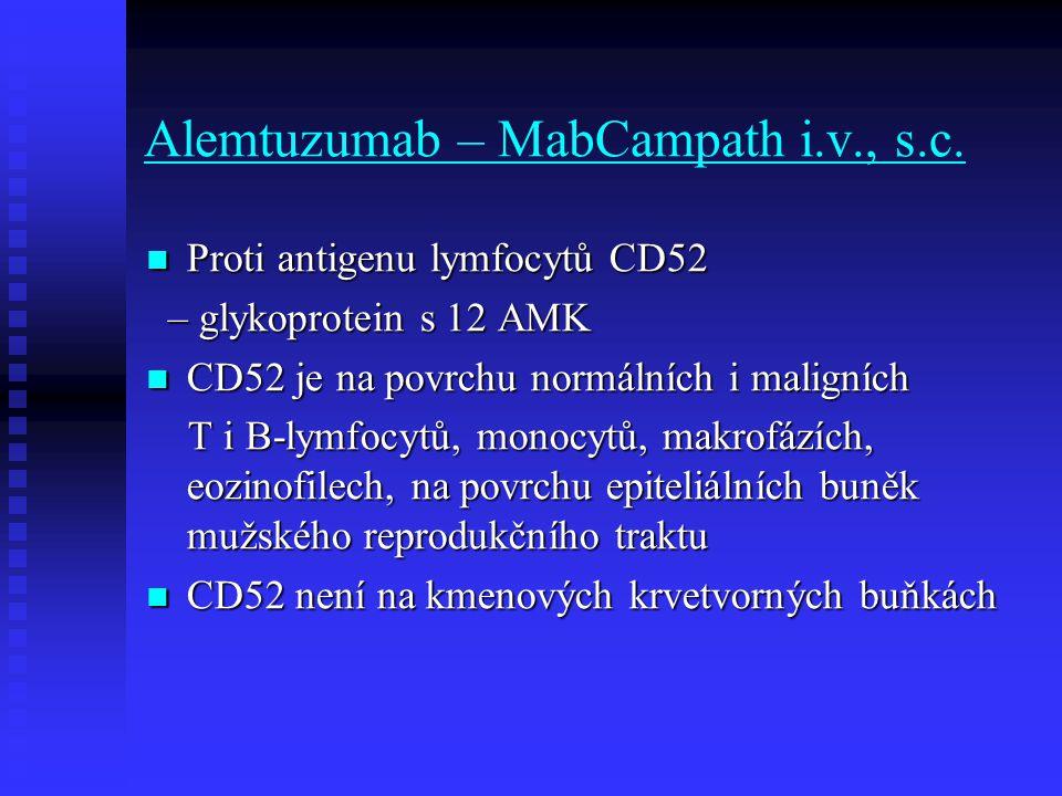Alemtuzumab – MabCampath i.v., s.c. Proti antigenu lymfocytů CD52 Proti antigenu lymfocytů CD52 – glykoprotein s 12 AMK – glykoprotein s 12 AMK CD52 j