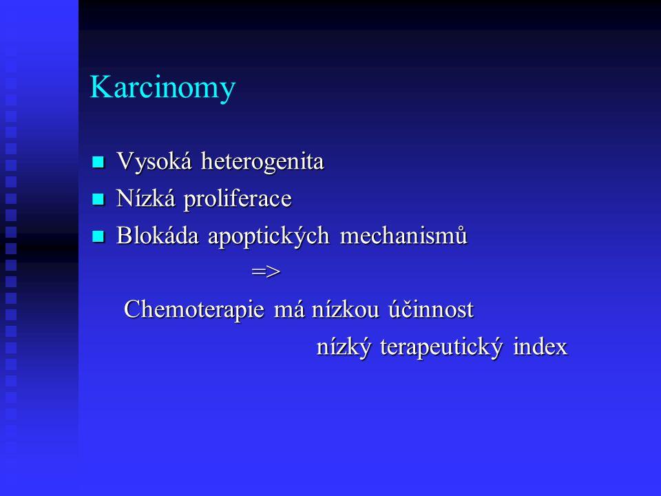 Karcinomy Vysoká heterogenita Vysoká heterogenita Nízká proliferace Nízká proliferace Blokáda apoptických mechanismů Blokáda apoptických mechanismů =>
