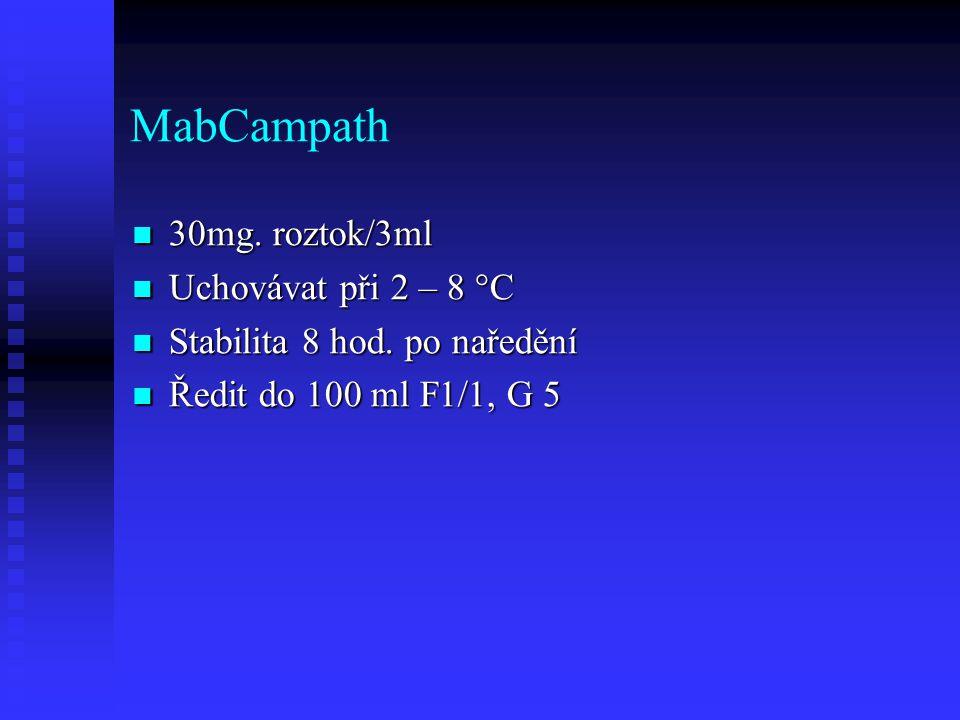 MabCampath 30mg. roztok/3ml 30mg. roztok/3ml Uchovávat při 2 – 8 °C Uchovávat při 2 – 8 °C Stabilita 8 hod. po naředění Stabilita 8 hod. po naředění Ř