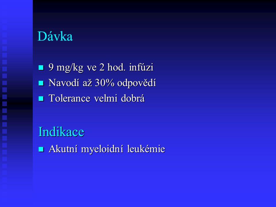 Dávka 9 mg/kg ve 2 hod. infúzi 9 mg/kg ve 2 hod. infúzi Navodí až 30% odpovědí Navodí až 30% odpovědí Tolerance velmi dobrá Tolerance velmi dobráIndik