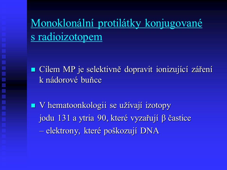 Monoklonální protilátky konjugované s radioizotopem Cílem MP je selektivně dopravit ionizující záření k nádorové buňce Cílem MP je selektivně dopravit
