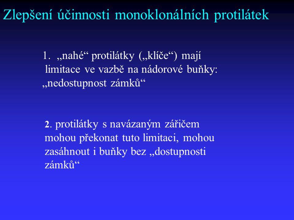 """Zlepšení účinnosti monoklonálních protilátek 1.""""nahé"""" protilátky (""""klíče"""") mají limitace ve vazbě na nádorové buňky: """"nedostupnost zámků"""" 2. protilátk"""