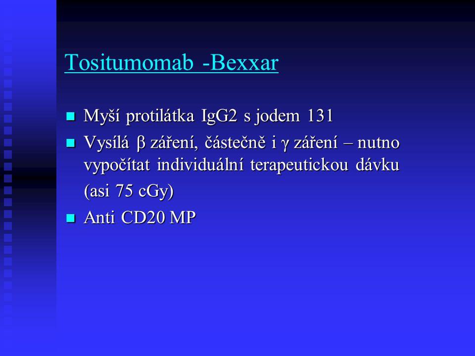 Tositumomab -Bexxar Myší protilátka IgG2 s jodem 131 Myší protilátka IgG2 s jodem 131 Vysílá β záření, částečně i γ záření – nutno vypočítat individuá