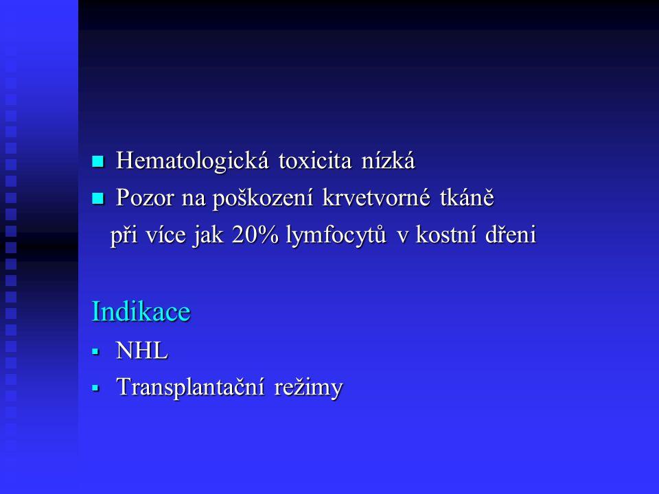 Hematologická toxicita nízká Hematologická toxicita nízká Pozor na poškození krvetvorné tkáně Pozor na poškození krvetvorné tkáně při více jak 20% lym