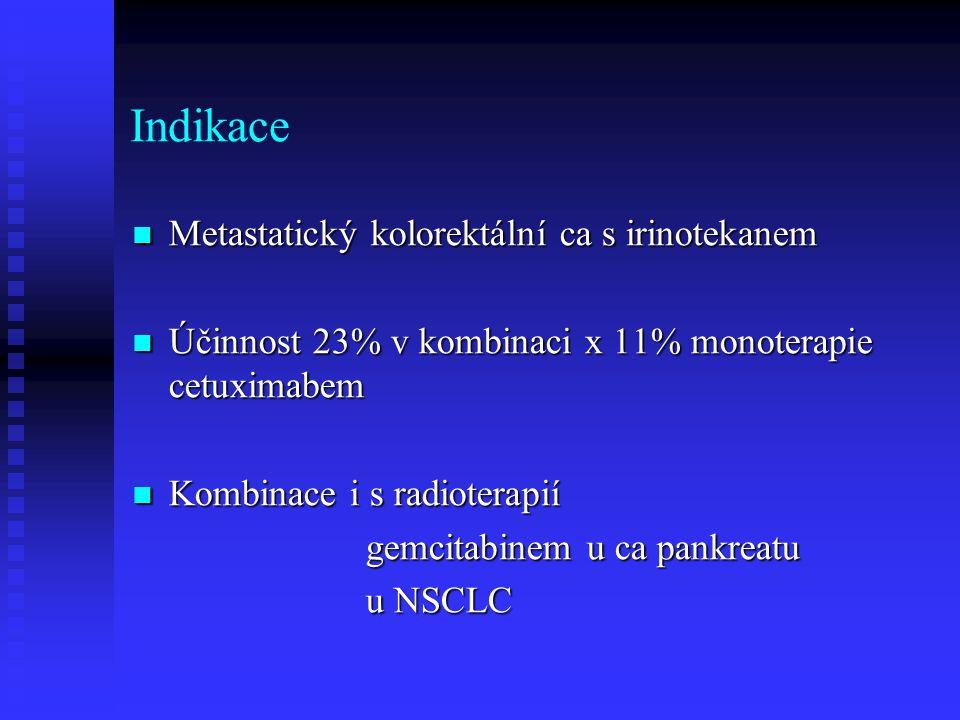 Indikace Metastatický kolorektální ca s irinotekanem Metastatický kolorektální ca s irinotekanem Účinnost 23% v kombinaci x 11% monoterapie cetuximabe