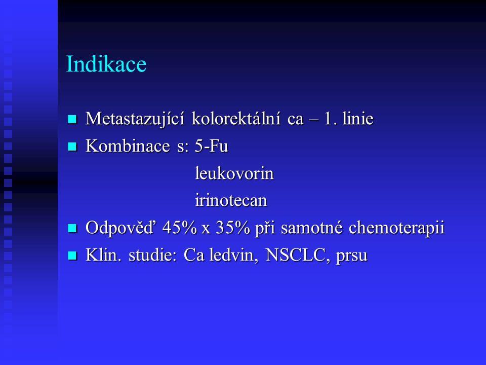 Indikace Metastazující kolorektální ca – 1. linie Metastazující kolorektální ca – 1. linie Kombinace s: 5-Fu Kombinace s: 5-Fu leukovorin leukovorin i