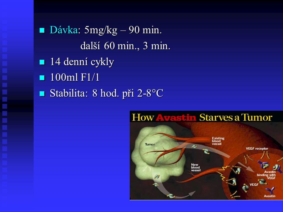 Dávka: 5mg/kg – 90 min. Dávka: 5mg/kg – 90 min. další 60 min., 3 min. další 60 min., 3 min. 14 denní cykly 14 denní cykly 100ml F1/1 100ml F1/1 Stabil