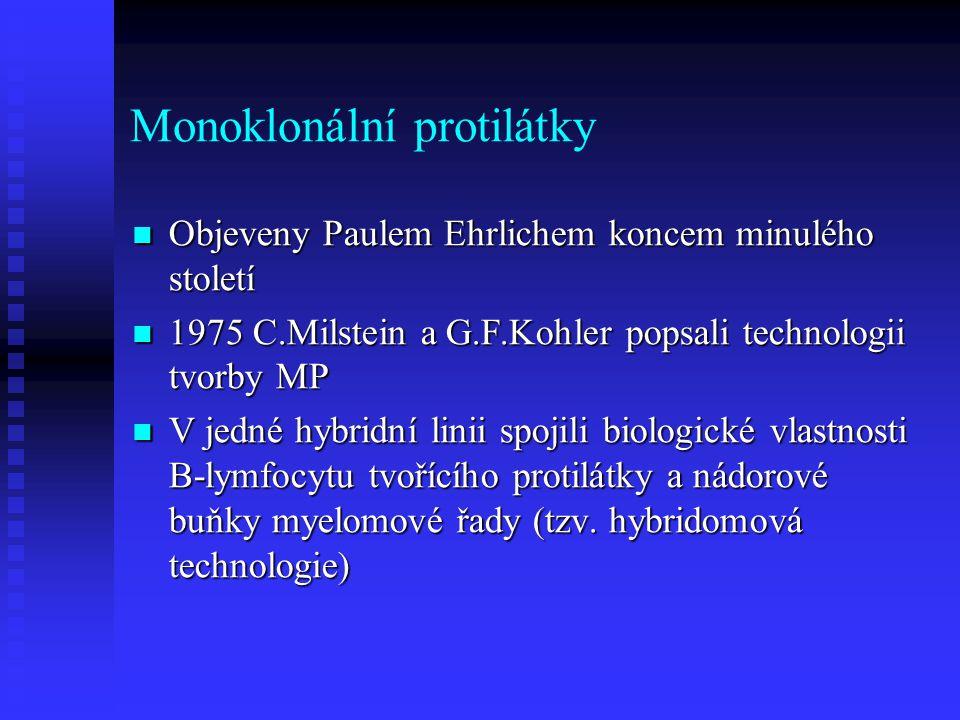 Monoklonální protilátky Objeveny Paulem Ehrlichem koncem minulého století Objeveny Paulem Ehrlichem koncem minulého století 1975 C.Milstein a G.F.Kohl
