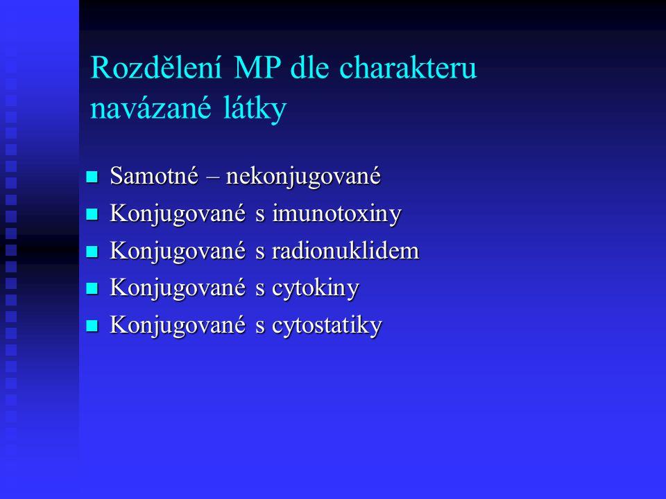 Rozdělení MP dle charakteru navázané látky Samotné – nekonjugované Samotné – nekonjugované Konjugované s imunotoxiny Konjugované s imunotoxiny Konjugo