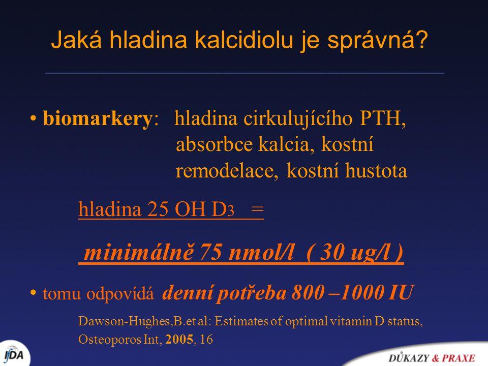 Jaká hladina kalcidiolu je správná? biomarkery: hladina cirkulujícího PTH, absorbce kalcia, kostní remodelace, kostní hustota hladina 25 OH D 3 = mini