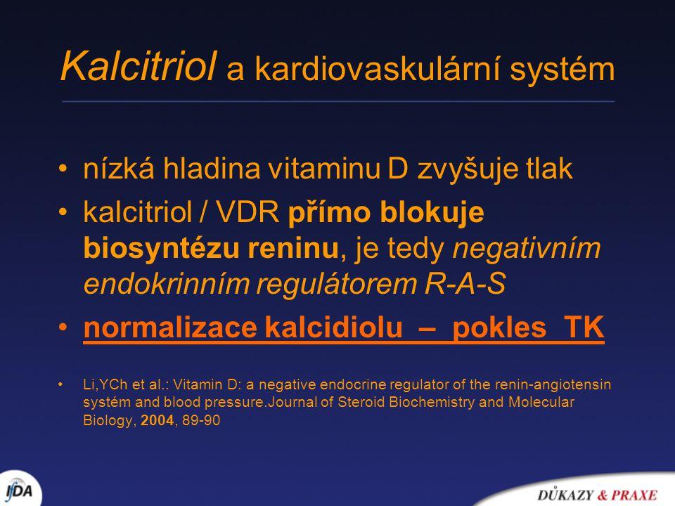 Kalcitriol a kardiovaskulární systém nízká hladina vitaminu D zvyšuje tlak kalcitriol / VDR přímo blokuje biosyntézu reninu, je tedy negativním endokr