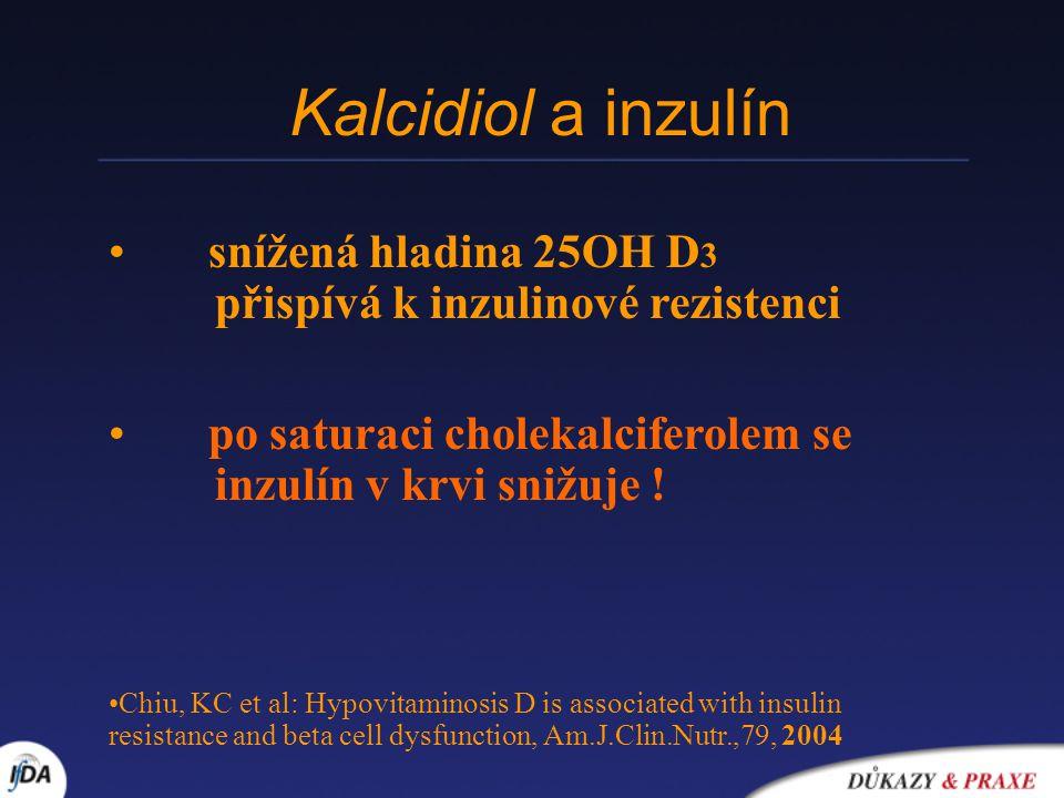 Kalcidiol a inzulín snížená hladina 25OH D 3 přispívá k inzulinové rezistenci po saturaci cholekalciferolem se inzulín v krvi snižuje ! Chiu, KC et al