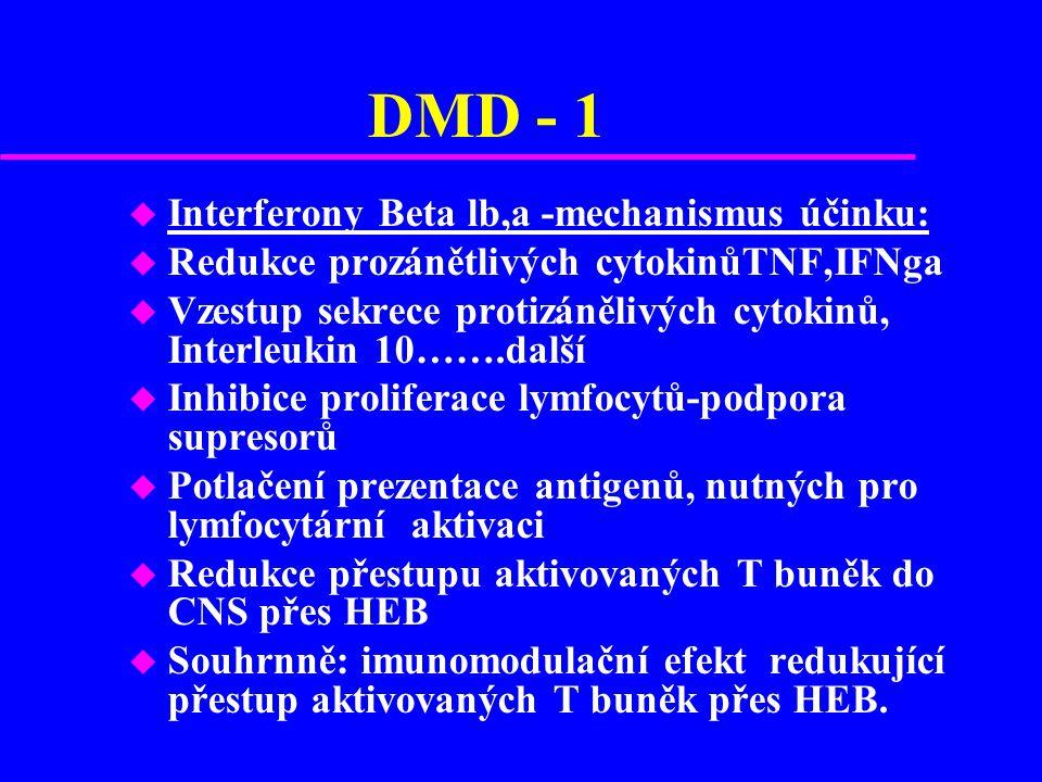 DMD - 1 u Interferony Beta lb,a -mechanismus účinku: u Redukce prozánětlivých cytokinůTNF,IFNga u Vzestup sekrece protizánělivých cytokinů, Interleuki