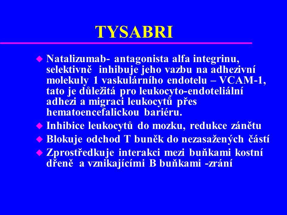 TYSABRI u Natalizumab- antagonista alfa integrinu, selektivně inhibuje jeho vazbu na adhezivní molekuly 1 vaskulárního endotelu – VCAM-1, tato je důle