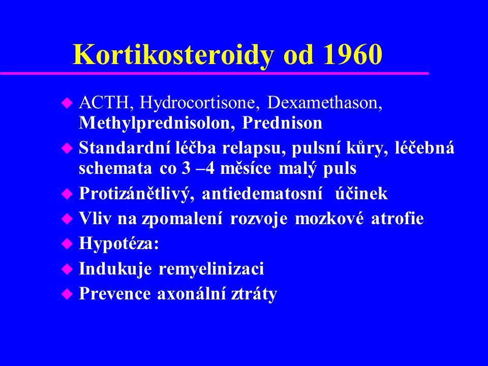 Kortikosteroidy od 1960 u ACTH, Hydrocortisone, Dexamethason, Methylprednisolon, Prednison u Standardní léčba relapsu, pulsní kůry, léčebná schemata c