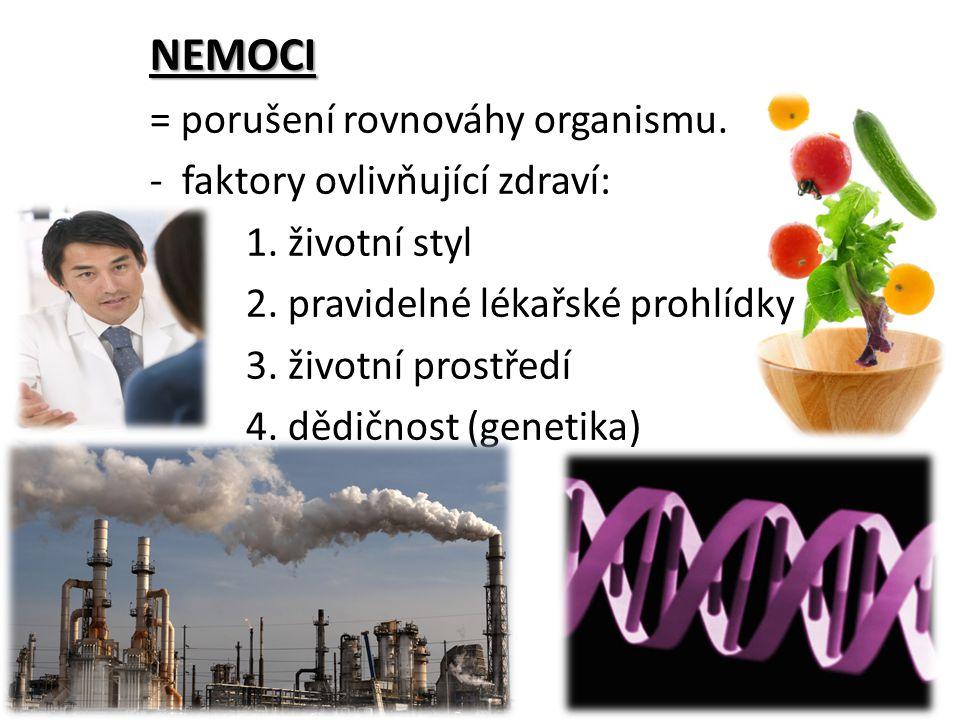 NEMOCI = porušení rovnováhy organismu. - faktory ovlivňující zdraví: 1. životní styl 2. pravidelné lékařské prohlídky 3. životní prostředí 4. dědičnos