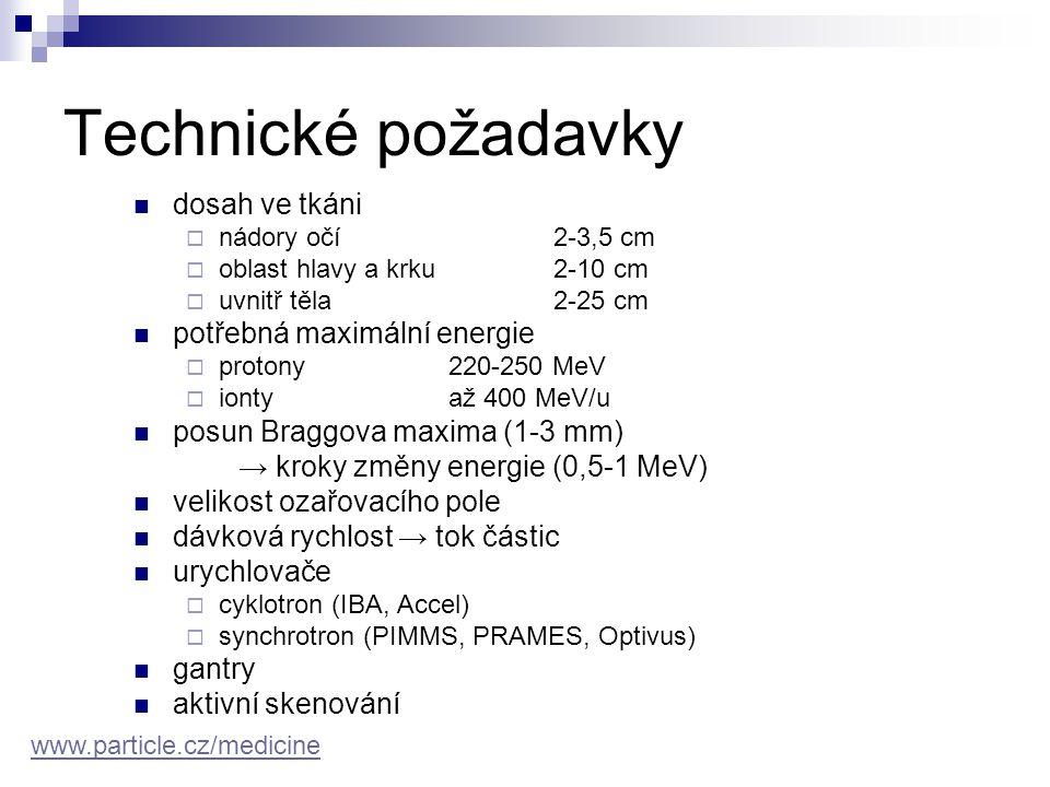 Cyklotron kompaktní (průměr 6m) pouze protony IBA  NPTC Boston, 2001  230 MeV fixní energie, nutnost brzdit částice zhoršené parametry svazku pasivní modulace www.particle.cz/medicine