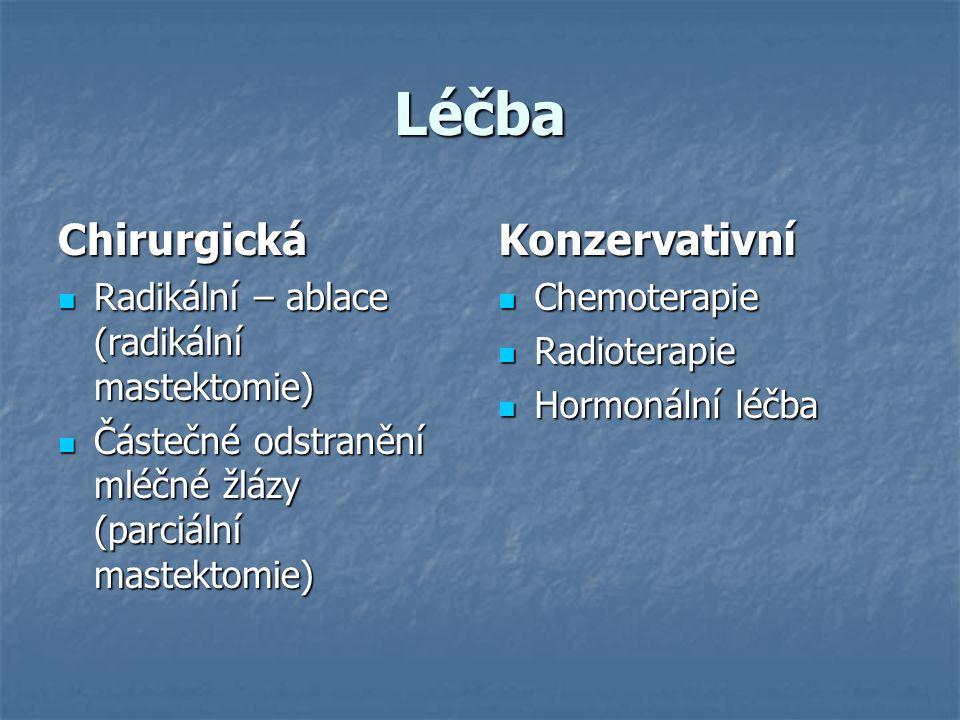 Léčba Chirurgická Radikální – ablace (radikální mastektomie) Radikální – ablace (radikální mastektomie) Částečné odstranění mléčné žlázy (parciální mastektomie) Částečné odstranění mléčné žlázy (parciální mastektomie)Konzervativní Chemoterapie Chemoterapie Radioterapie Radioterapie Hormonální léčba Hormonální léčba