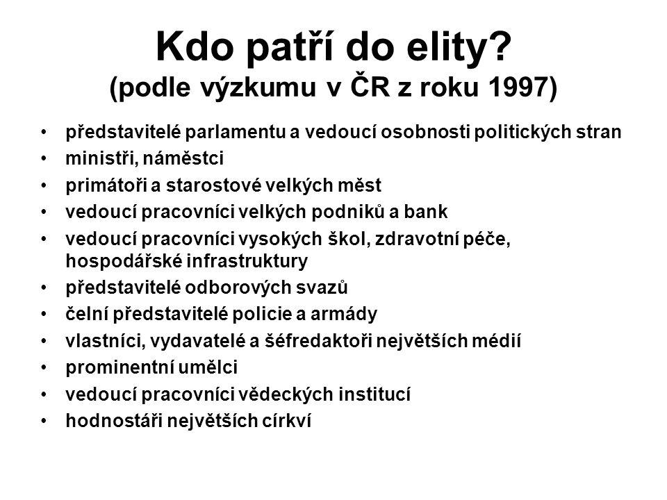 Kdo patří do elity? (podle výzkumu v ČR z roku 1997) představitelé parlamentu a vedoucí osobnosti politických stran ministři, náměstci primátoři a sta