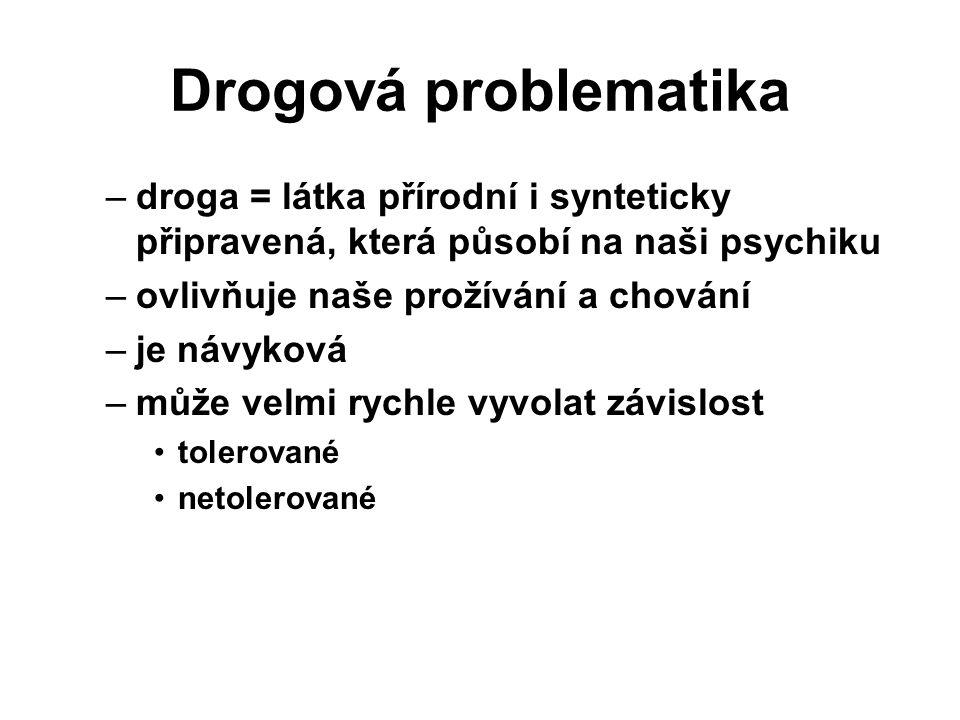 Drogová problematika –droga = látka přírodní i synteticky připravená, která působí na naši psychiku –ovlivňuje naše prožívání a chování –je návyková –může velmi rychle vyvolat závislost tolerované netolerované