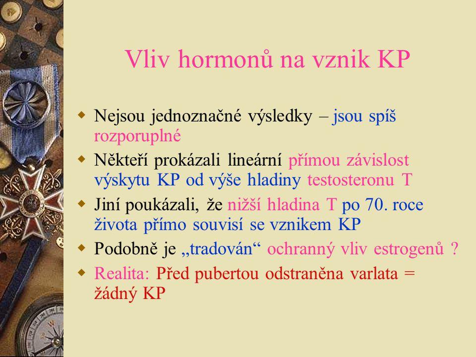 Vliv hormonů na vznik KP  Nejsou jednoznačné výsledky – jsou spíš rozporuplné  Někteří prokázali lineární přímou závislost výskytu KP od výše hladin