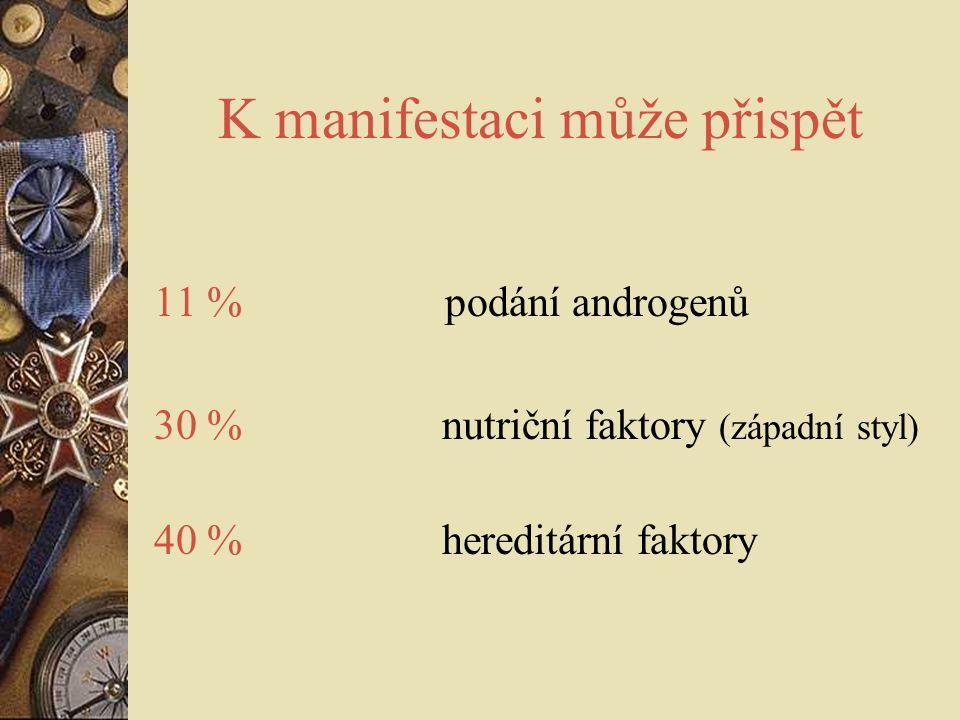 K manifestaci může přispět 11 % podání androgenů 30 %nutriční faktory (západní styl) 40 %hereditární faktory