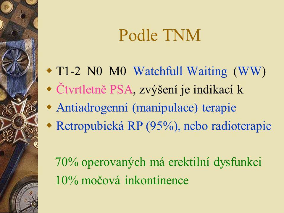 Podle TNM  T1-2 N0 M0 Watchfull Waiting (WW)  Čtvrtletně PSA, zvýšení je indikací k  Antiadrogenní (manipulace) terapie  Retropubická RP (95%), ne