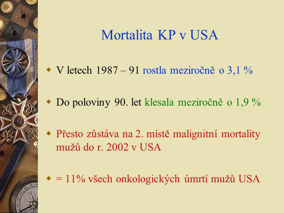 Mortalita KP v USA  V letech 1987 – 91 rostla meziročně o 3,1 %  Do poloviny 90. let klesala meziročně o 1,9 %  Přesto zůstáva na 2. místě malignit