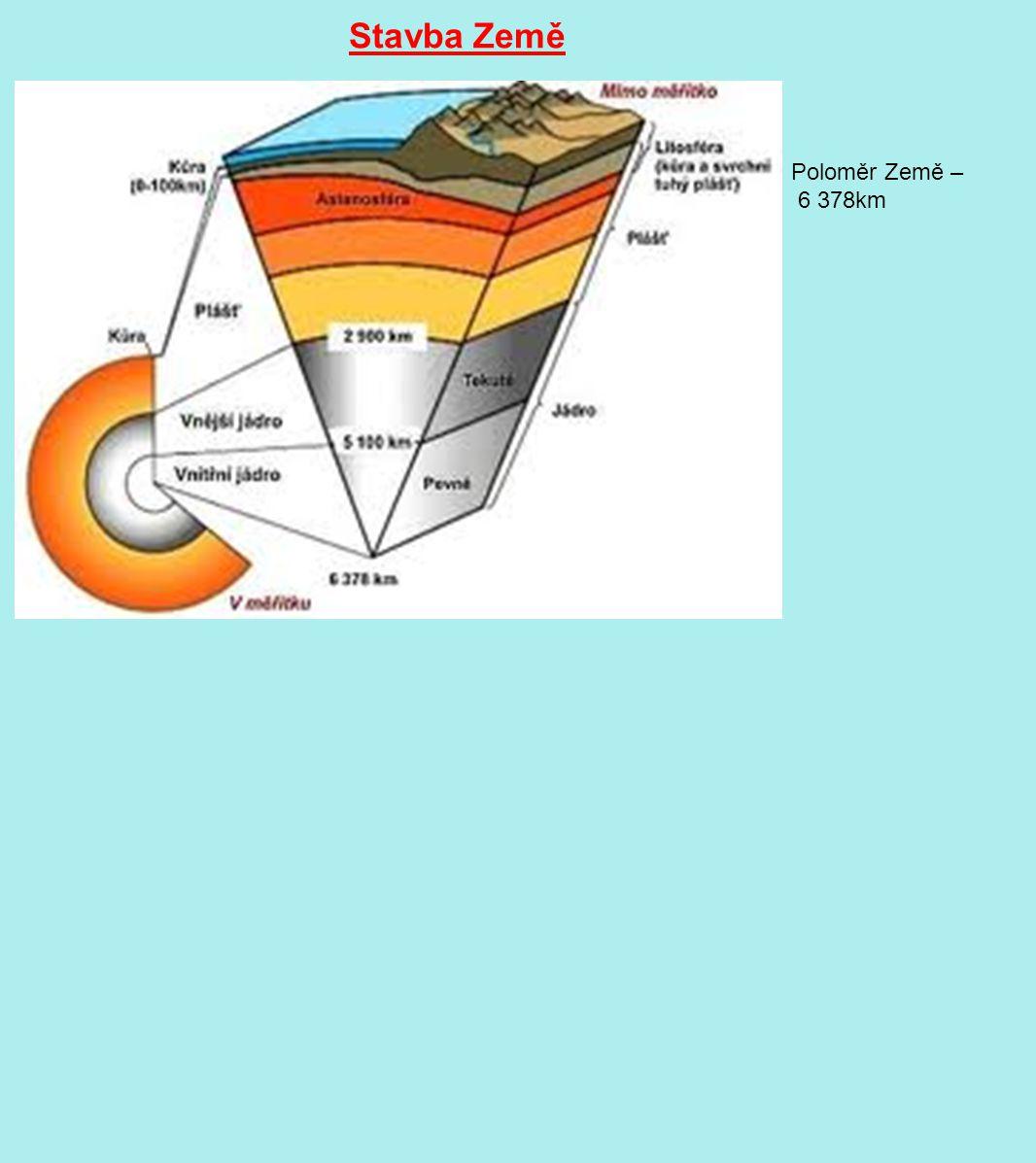 Stavba Země Poloměr Země – 6 378km