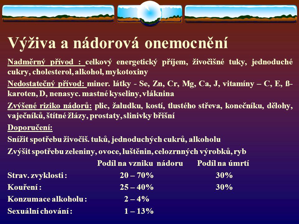 Výživa a nádorová onemocnění Nadměrný přívod : celkový energetický příjem, živočišné tuky, jednoduché cukry, cholesterol, alkohol, mykotoxiny Nedostatečný přívod: miner.