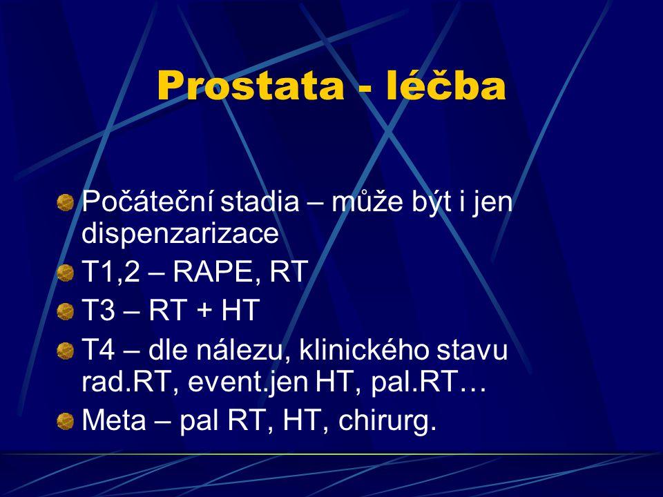 Prostata - léčba Počáteční stadia – může být i jen dispenzarizace T1,2 – RAPE, RT T3 – RT + HT T4 – dle nálezu, klinického stavu rad.RT, event.jen HT,